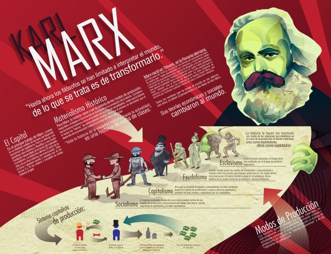 karl_marx_infographic_by_arbrenoir-d3d1y0w